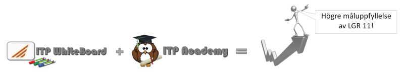 ITP WhiteBoard + ITP Academy = Måluppfyllelse av LGR 11
