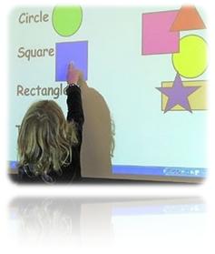 IT Perspective - Seminarium Skola
